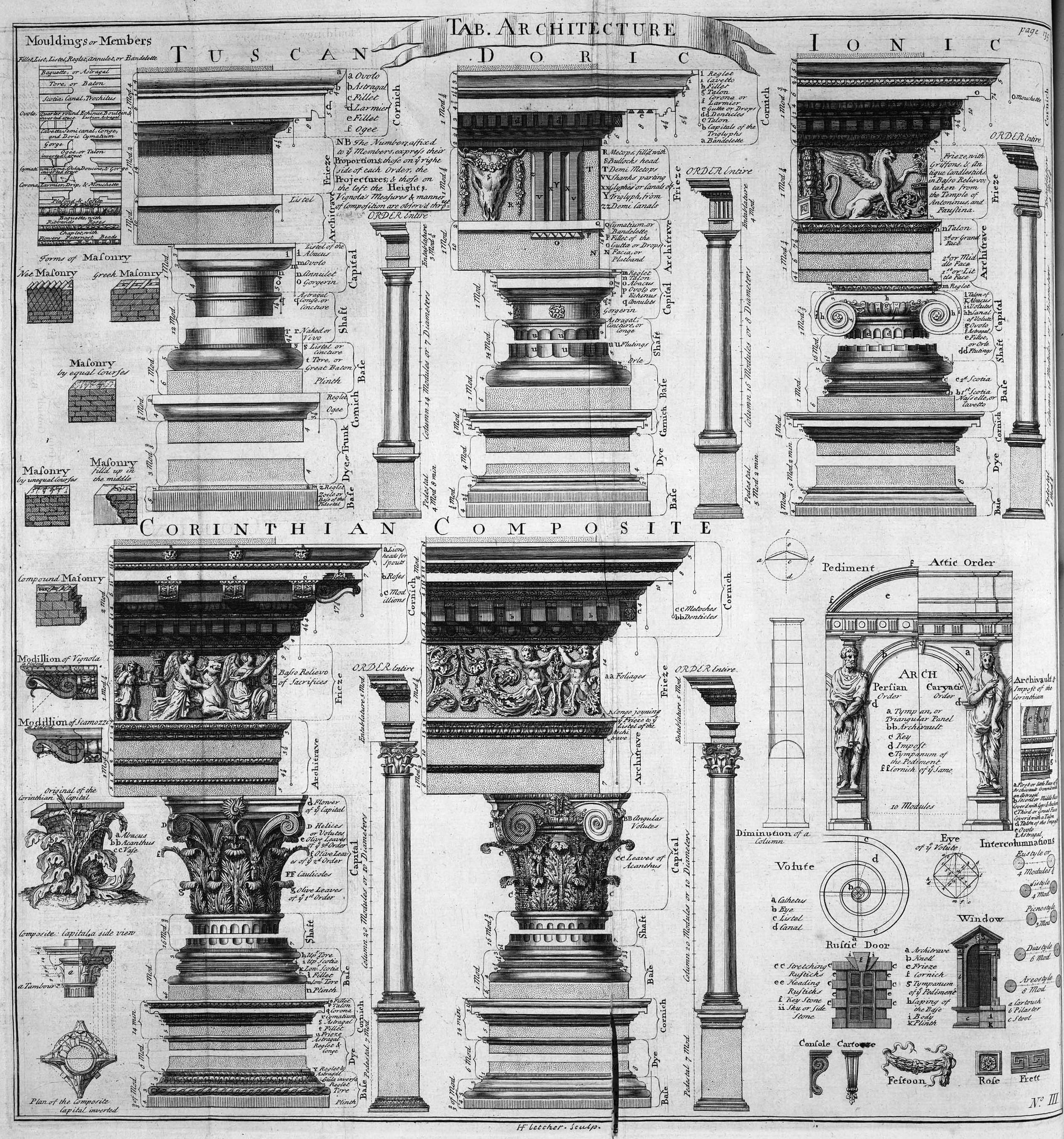 Architectural column visual glossary for Architectural decoration terms