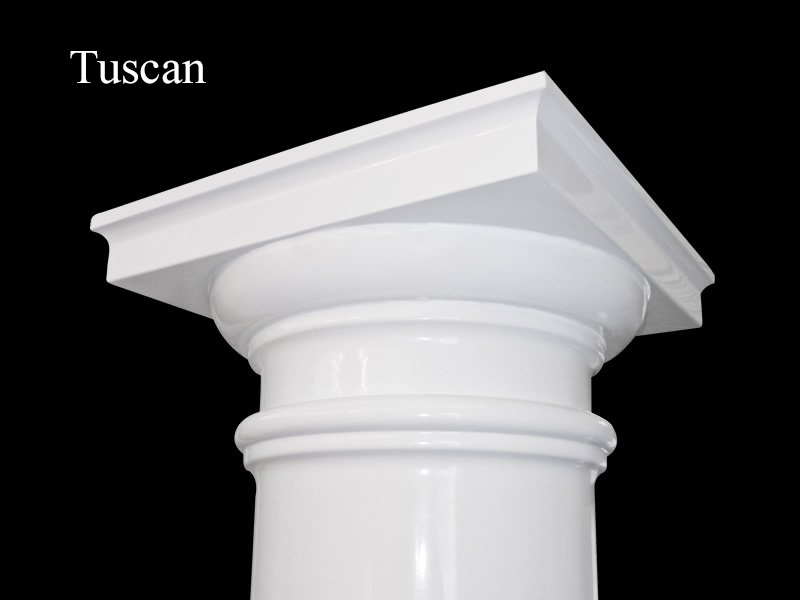 Architectural Column Visual Glossary